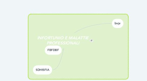 Mind Map: INFORTUNIO E MALATTIE PROFESSIONALI
