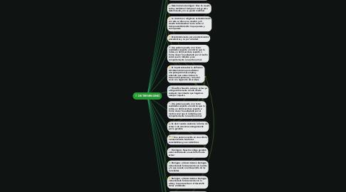 Mind Map: DETERMINISMO