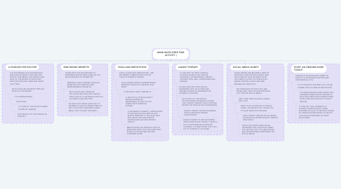 Mind Map: MIND MAPS (FREE TIME ACTIVITY )