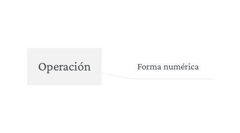 Mind Map: Operación