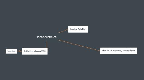 Mind Map: Ideas centrales