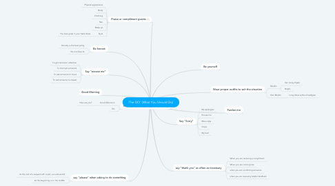 Mind Map: The DO' (What You Should Do)