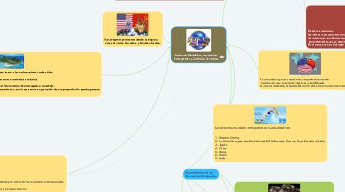 Mind Map: Potencias Mundiales, economías   Emergentes y Conflicto Territorial.