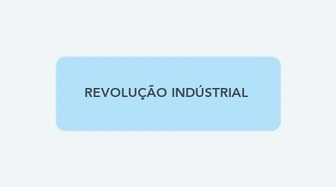 Mind Map: REVOLUÇÃO INDÚSTRIAL