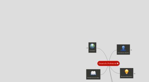 Mind Map: Desarrollo Profesional