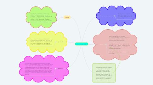 Mind Map: La obra evangelizadora