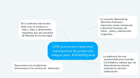 Mind Map: CIDH pronuncia mecanismo  transnacional de protección  integral para  #NiñezMigrante