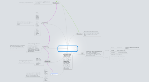 Mind Map: Concept map for integrating digital media in intermediate higher education Italian course lesson plan- Title TBD