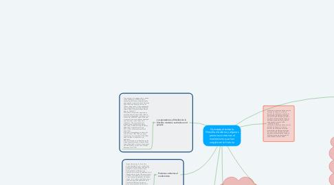 Mind Map: plas categorías del análisis socioeconómico y los tipos de cambio social.