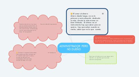 Mind Map: ADMINISTRADOR  PERO NO DUEÑO
