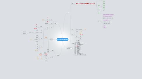 Mind Map: 2012/08/25白良浜篝火晚会