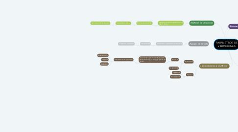 Mind Map: PARAMETROS DE VIBRACIONES