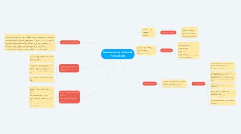 Mind Map: Introducción al calculo de Probabilidad