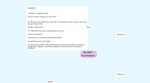 Mind Map: Meta SMART   Pessoal/Profissional