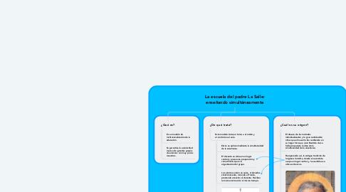 Mind Map: La escuela del padre La Salle: enseñando simultáneamente