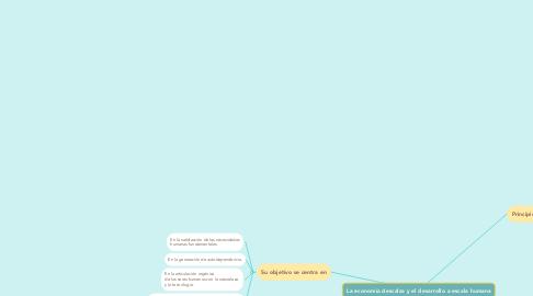 Mind Map: La economía descalza y el desarrollo a escala humana