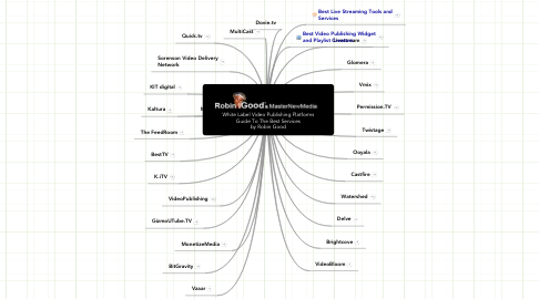 Mind Map: White Label Video Publishing Platforms Guide To The Best Services by Robin Good