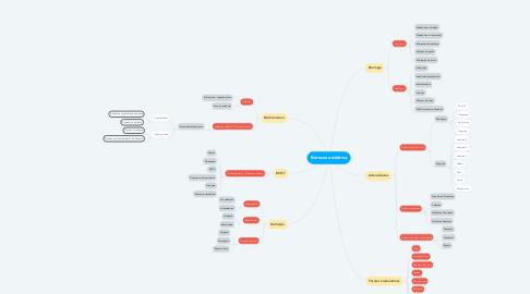Mind Map: Estresse oxidativo
