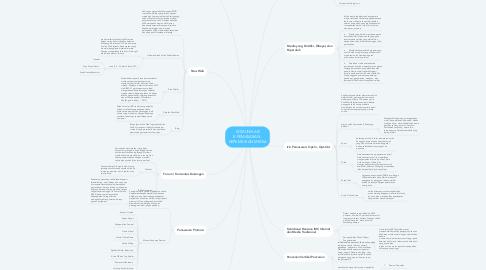 Mind Map: KOMUNIKASI E-PEMASARAN : KEPEMILIKAN MEDIA