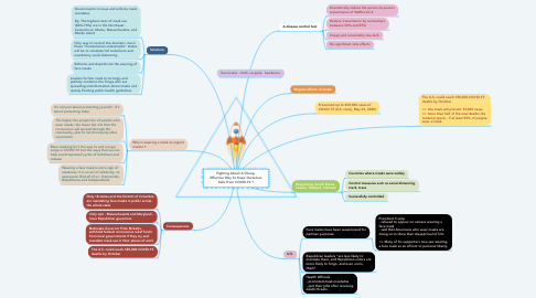 Mind Map: Fighting About A Cheap, Effective Way To Keep Ourselves Safe From COVID-19 ?