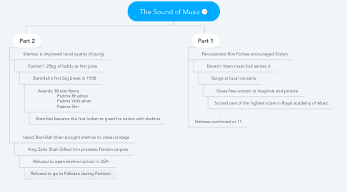 Mind Map: The Sound of Music