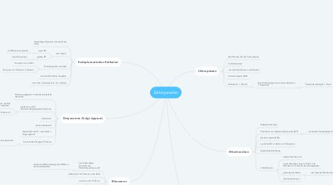 Mind Map: Zellorganellen