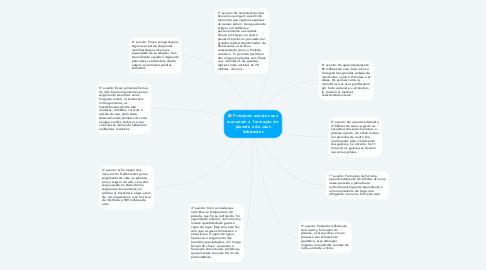 Mind Map: Principais eventos que marcaram a  formação do planeta e de seus habitantes