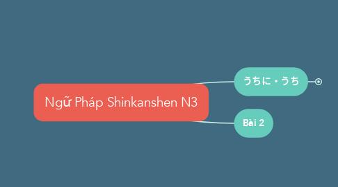 Mind Map: Ngữ Pháp Shinkanshen N3