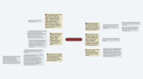 Mind Map: PRESCRIÇÃO TRIBUTÁRIA
