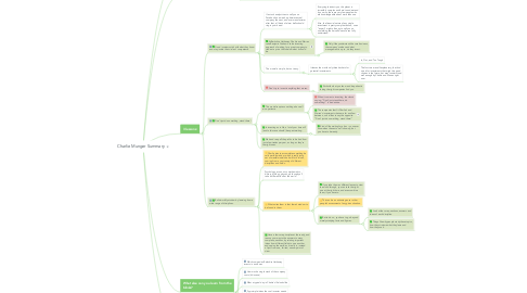 Mind Map: Charlie Munger Summary