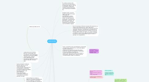 Mind Map: REDE DE FRIO