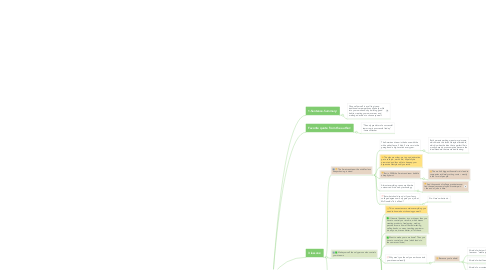 Mind Map: Choose Yourself Summary