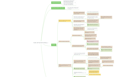 Mind Map: Come As You Are Summary