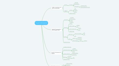 Mind Map: M72.1.09: Análisis y gestión de datos no estructurados