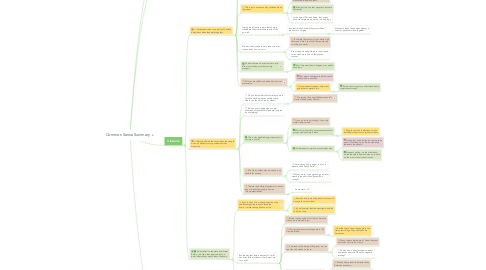 Mind Map: Common Sense Summary
