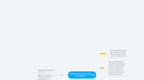 Mind Map: Atividade de comunicação e de trabalho