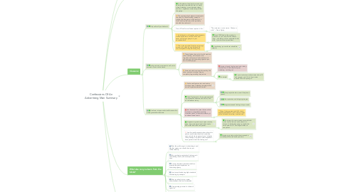 Mind Map: Confessions Of An Advertising Man Summary