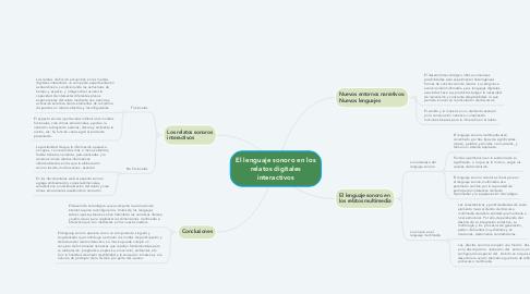 Mind Map: El lenguaje sonoro en los relatos digitales interactivos