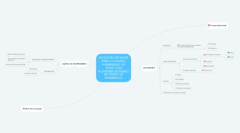 Mind Map: EDUCAÇÃO EM SAÚDE PARA O CUIDADO HUMANIZADO AO IDOSO COM ALZHEIMER: EXTENSÃO EM TEMPO DE PANDEMIA (1)