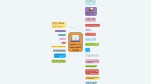 Mind Map: La orientación para la mejora de la docencia, la orientación para la atención a la diversidad