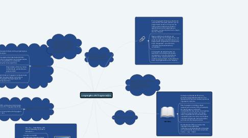 Mind Map: Linguagem de Programação