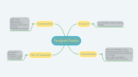 Mind Map: Parágrafo Padrão
