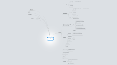Mind Map: Stempel Malter Produkte2