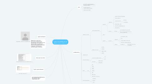 Mind Map: стратегия продвижения франшизы космоцента