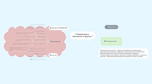 Mind Map: Машинный перевод