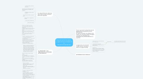 Mind Map: Requerimientos de espacio  y ergonomía en el diseño de la  estación de manufactura