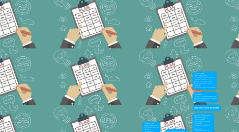Mind Map: GERENCIAMENTO  ÁREA DE RISCO