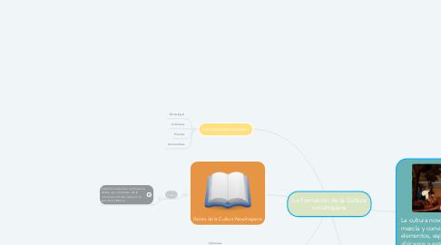 Mind Map: La Formación de la Cultura novohispana