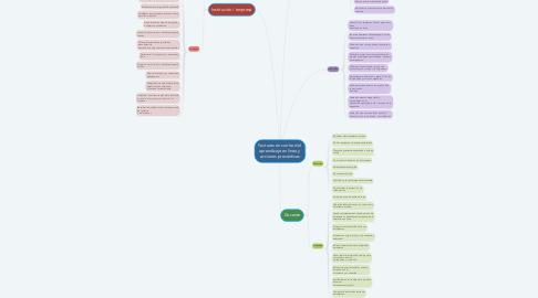 Mind Map: Factores en contra del  aprendizaje en linea y  acciones preventivas