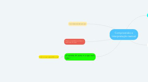 Mind Map: Compreensão e Interpretação textual